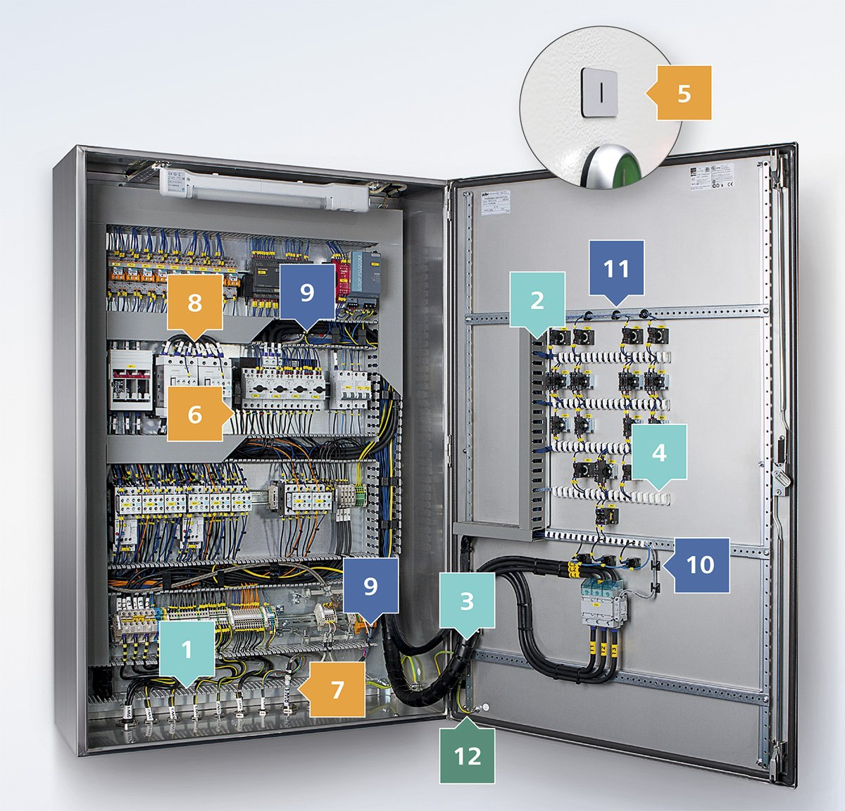 Peachy Cable Identification In Panel Building Hellermanntyton Wiring Cloud Tziciuggs Outletorg